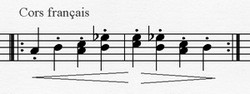 Notes de violoncelles